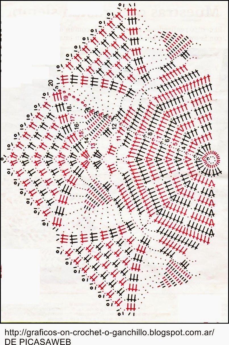 Crochet ganchillo patrones graficos carpetas o - Patrones tapetes ganchillo ...