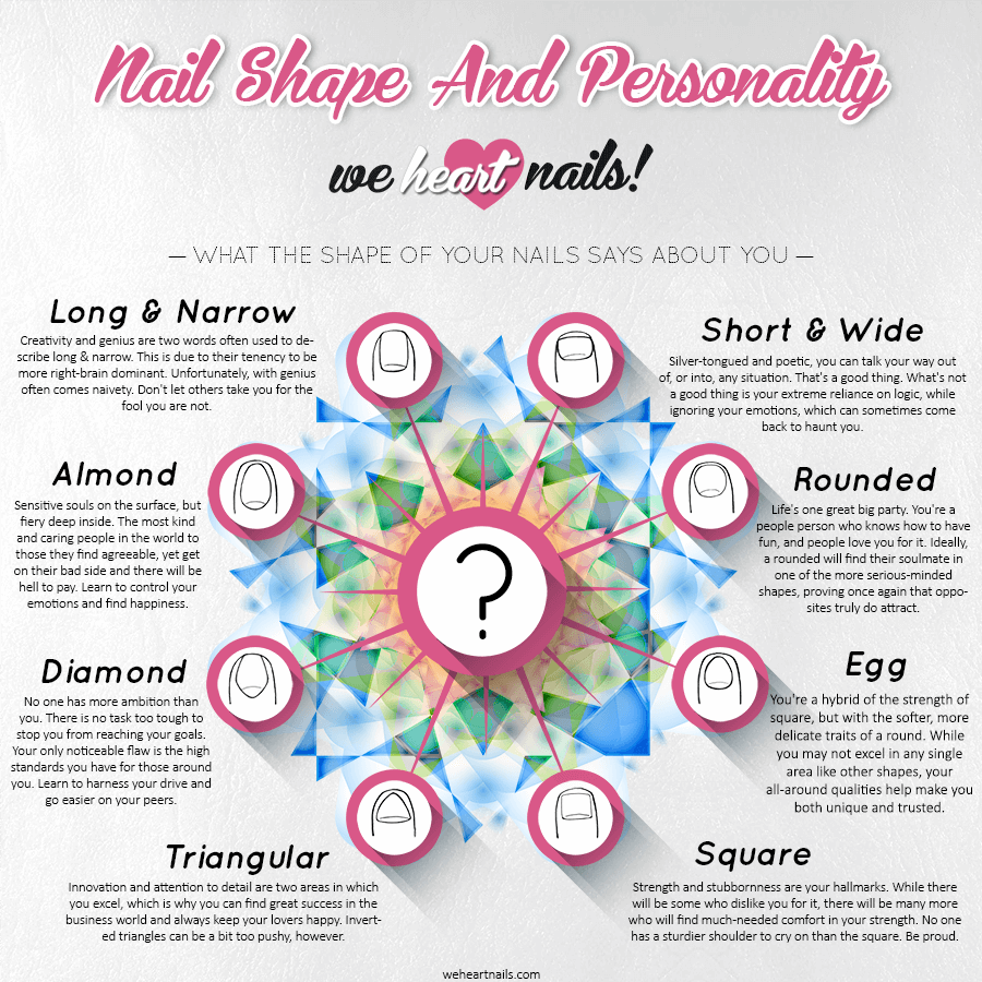 Nail Shape And Personality | Beauty | Pinterest | Personality and Shapes