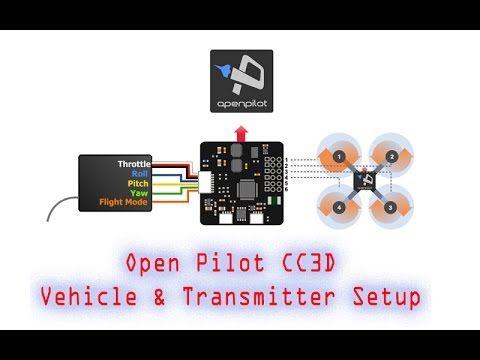 How To Configure Open Pilot Cc3d Flight Controller With Ground Controlle Drone Design Drone Pilot
