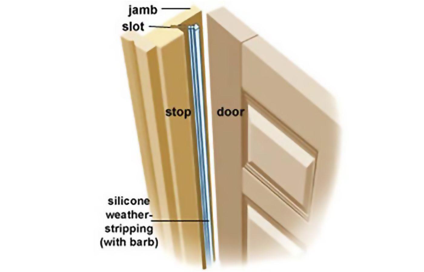 How To Seal Door Gaps In 7 Steps Weatherstripping Door Weather Stripping Home Repairs