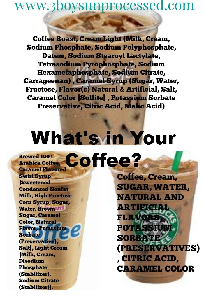 What S In Your Coffee Pretty Little Apron Dunkin Donuts Iced Coffee Recipe Ice Coffee Recipe Coffee Calories