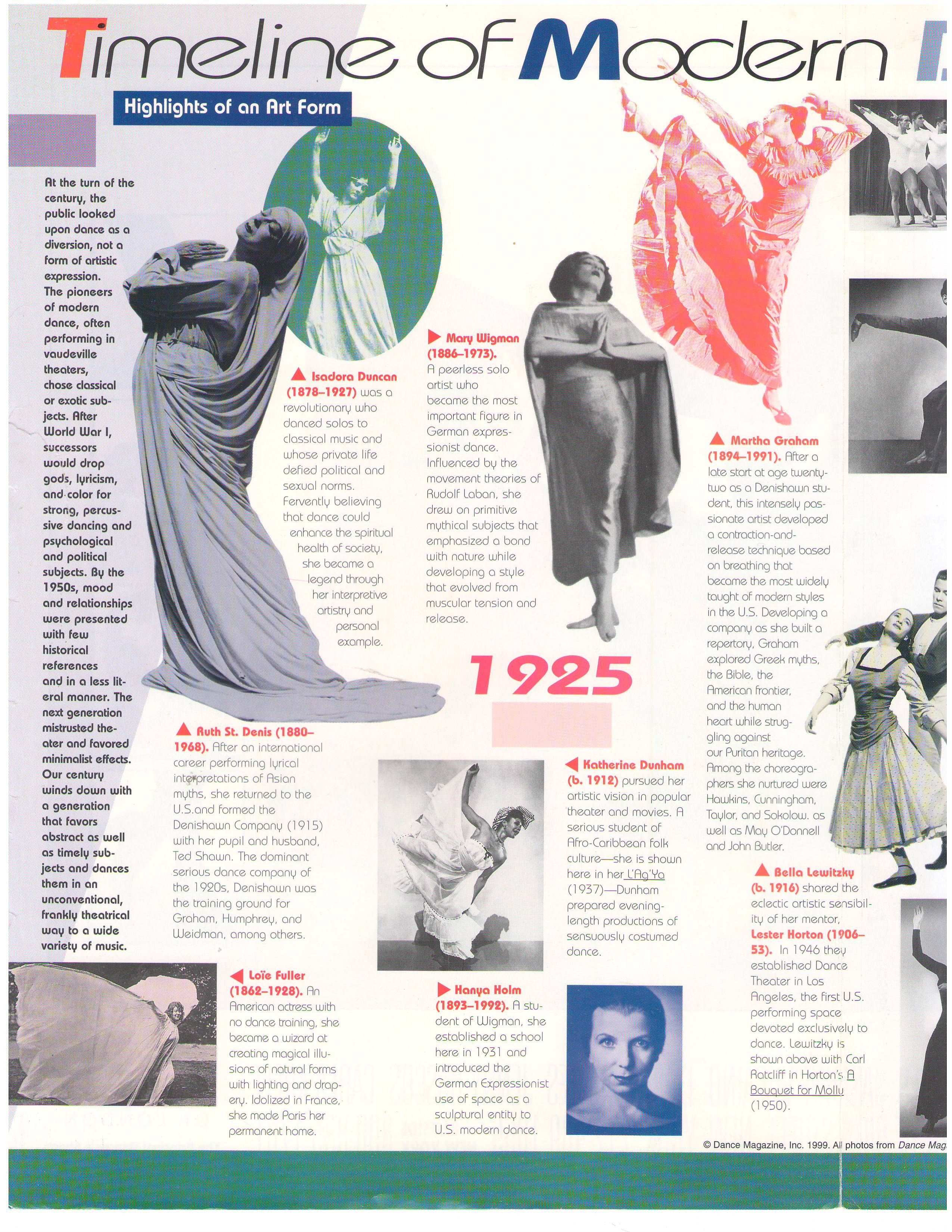 1999 - Dance Magazine - TIMELINE OF MODERN DANCE IN THE 20TH ...