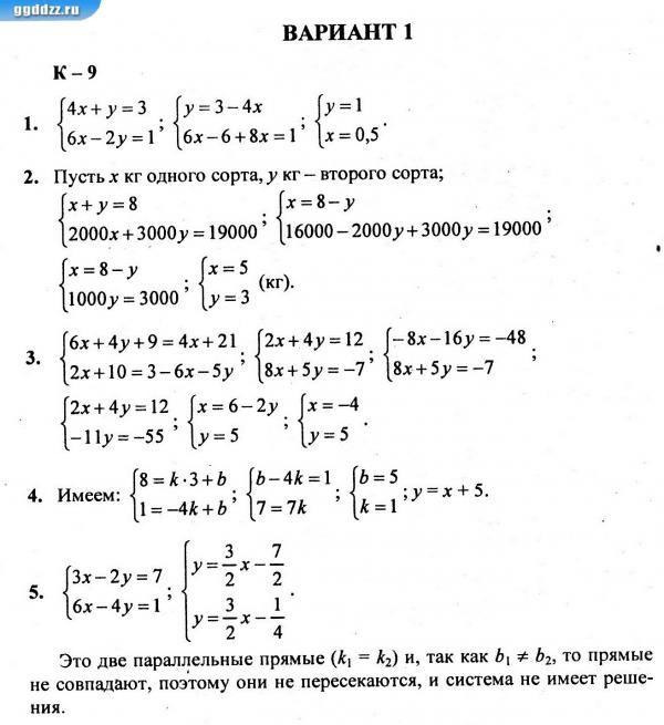 Гдз по химии за 11 класс г.е.рудзитис, ф.г.фельдман