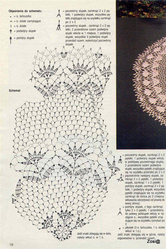 beautiful lace tablecloths: free crochet patterns | make handmade ...