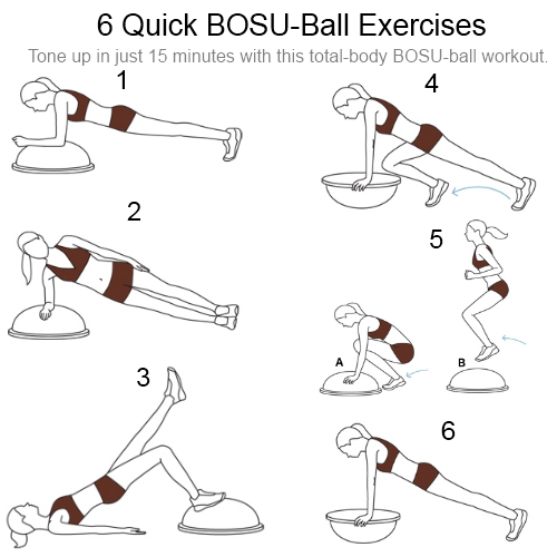 Bosu Ball Good Or Bad: Bosu Exercise If You Have A Gym Or