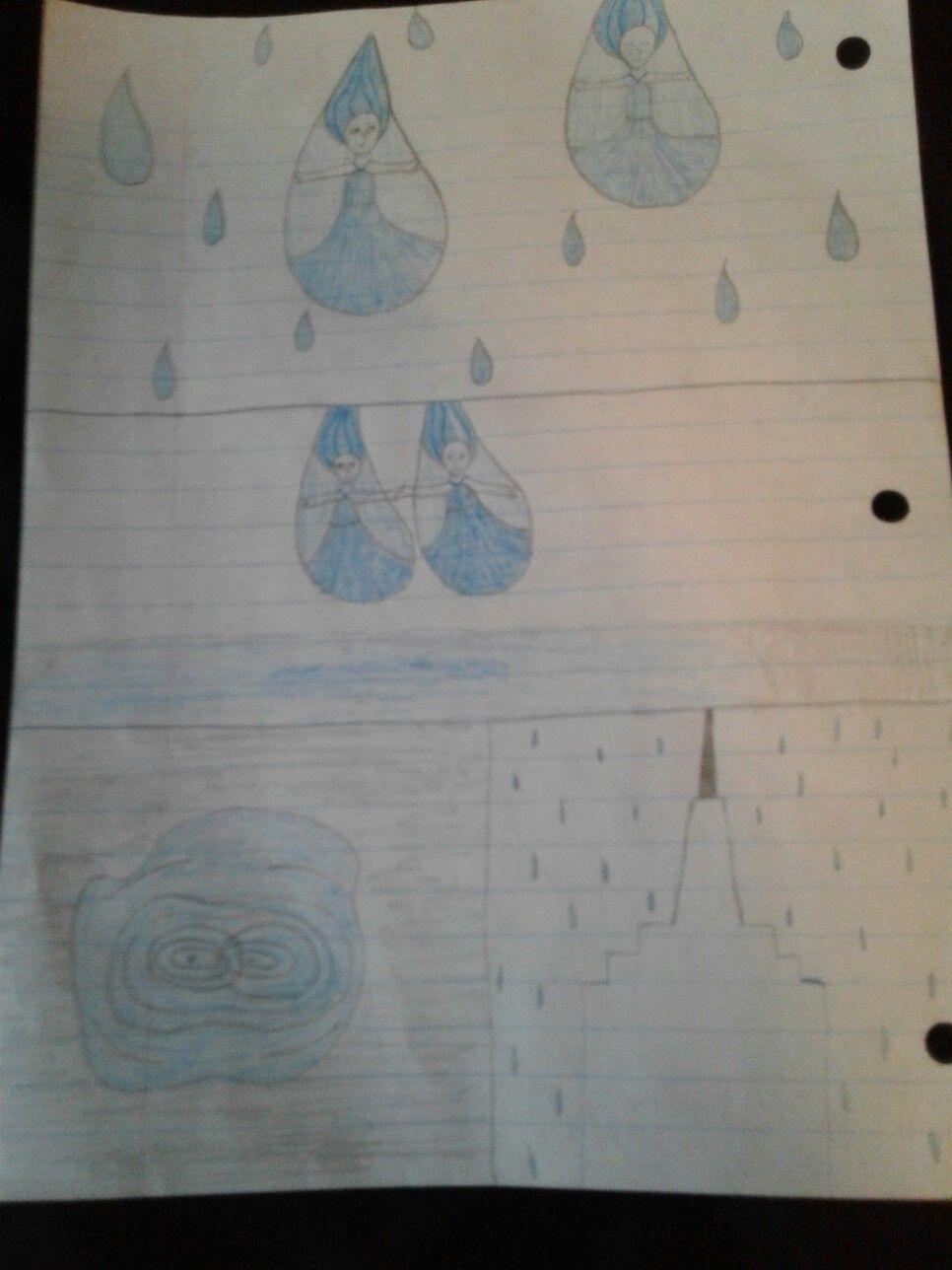 Rain Part 2