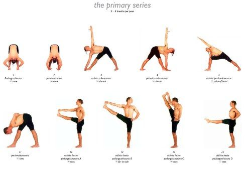 Sequencing Standing Asanas Power Yoga Poses Yoga Poses Names Yoga For Beginners