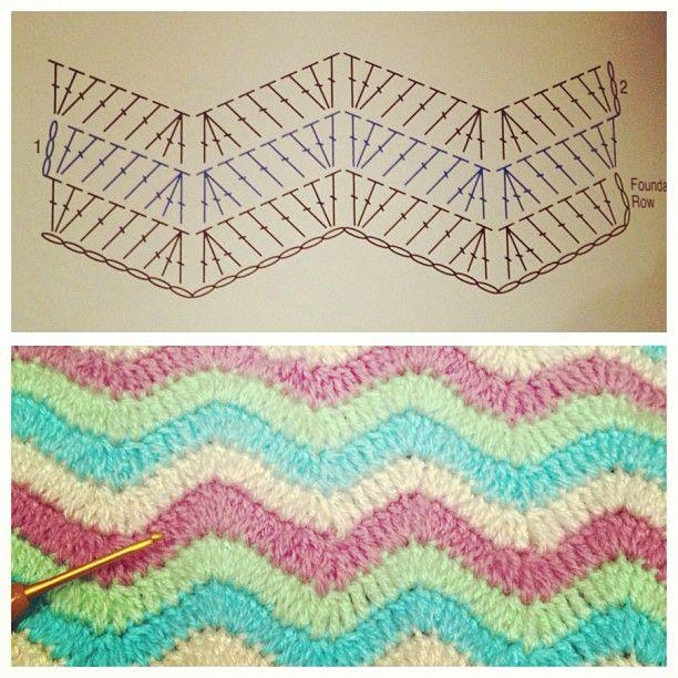 crochet #pattern | 編み物 | Pinterest | Ganchillo, Manta y Tejido