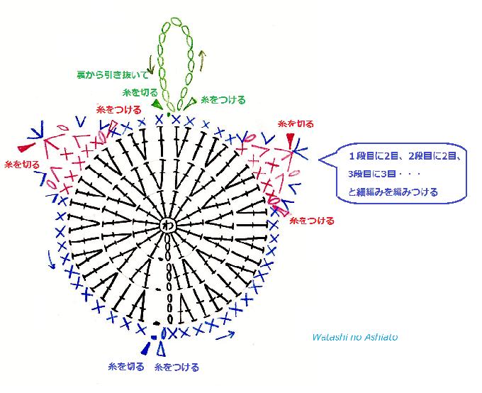Pin de kmo9536. 김 en 꽃 | Pinterest | Croché, Ganchillo y Ganchillo ...