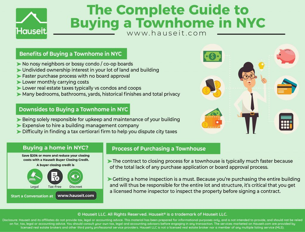 The Complete Guide To Buying A Townhome In Nyc Hauseit Townhouse Nyc Stuff To Buy