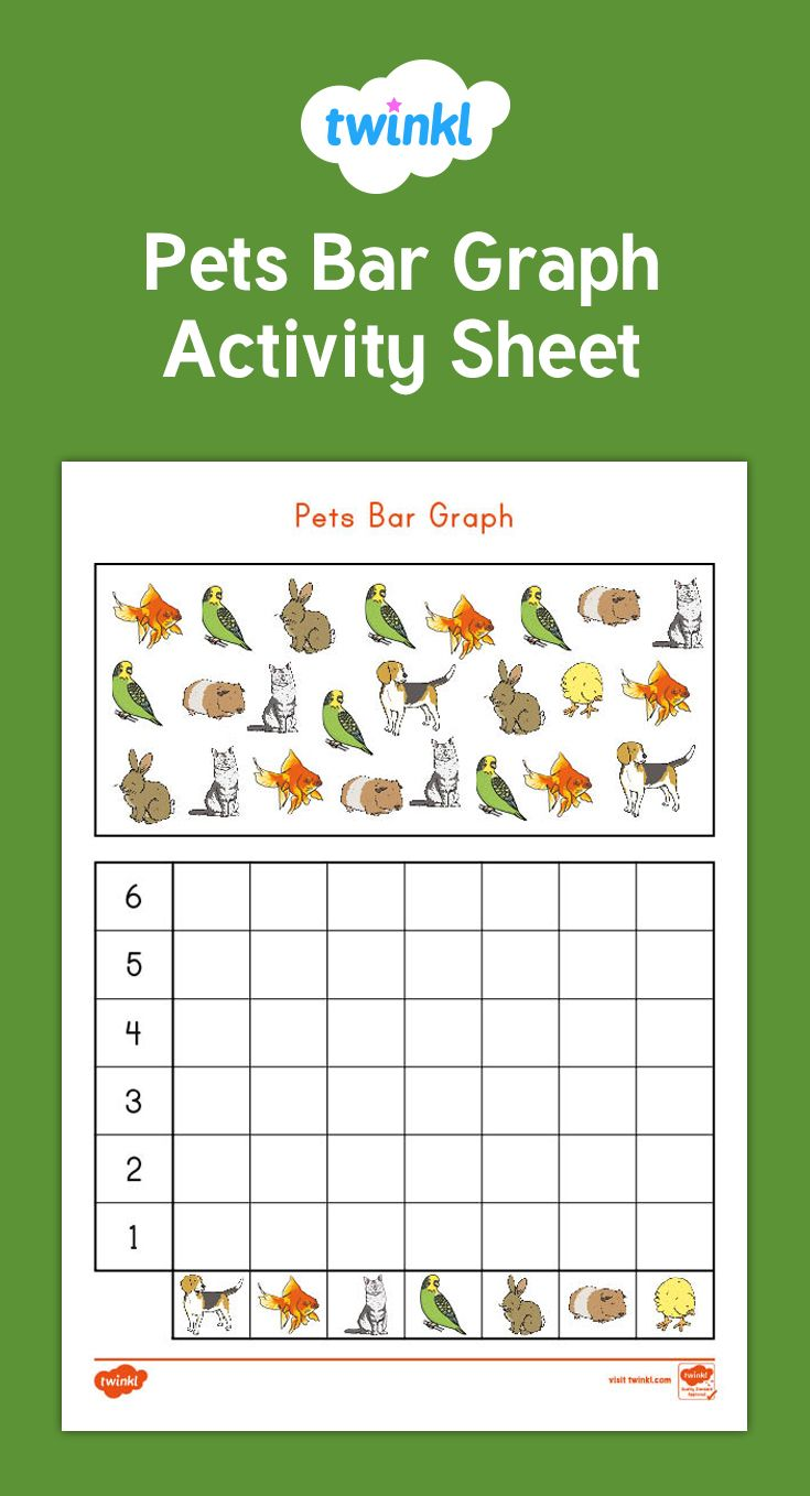 Pets Count And Graph Activity Bar Graphs Activities Graphing Activities Bar Graphs [ 1358 x 735 Pixel ]