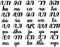 Javanese People About Of Indonesia Writing Systems Javanese Lettering