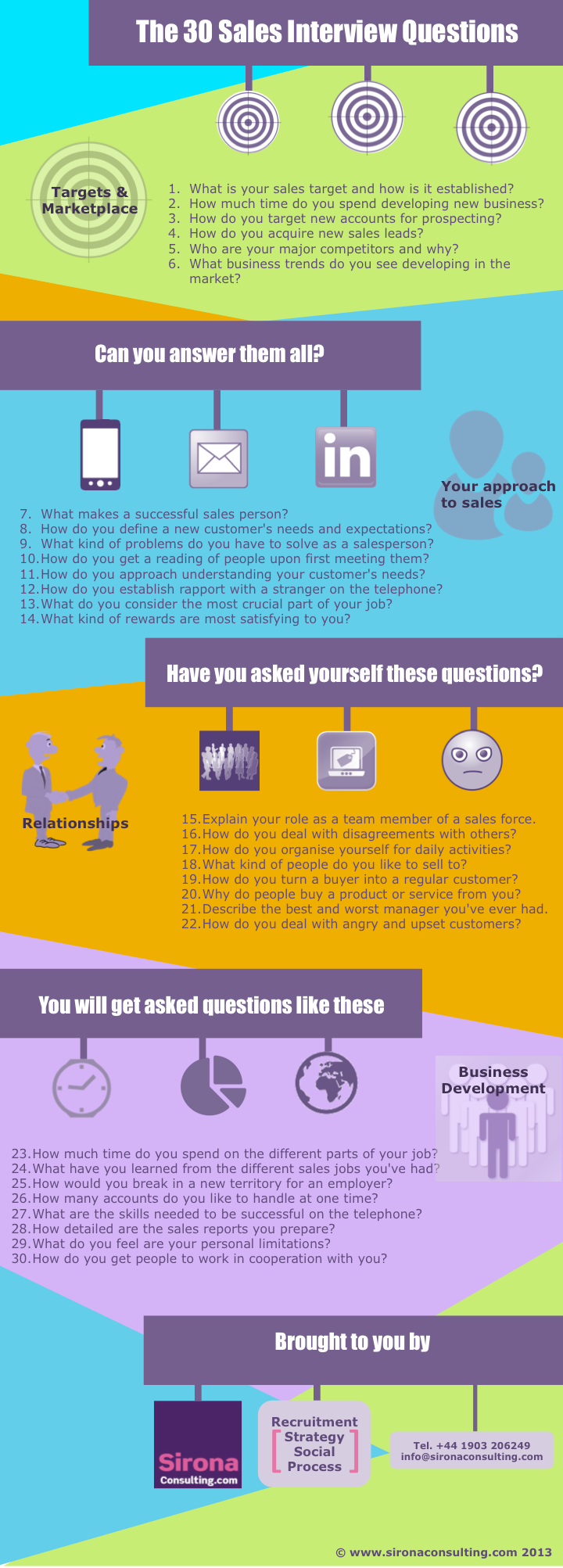 The 30 Sales Interview Questions [Infographic]   Sirona Says