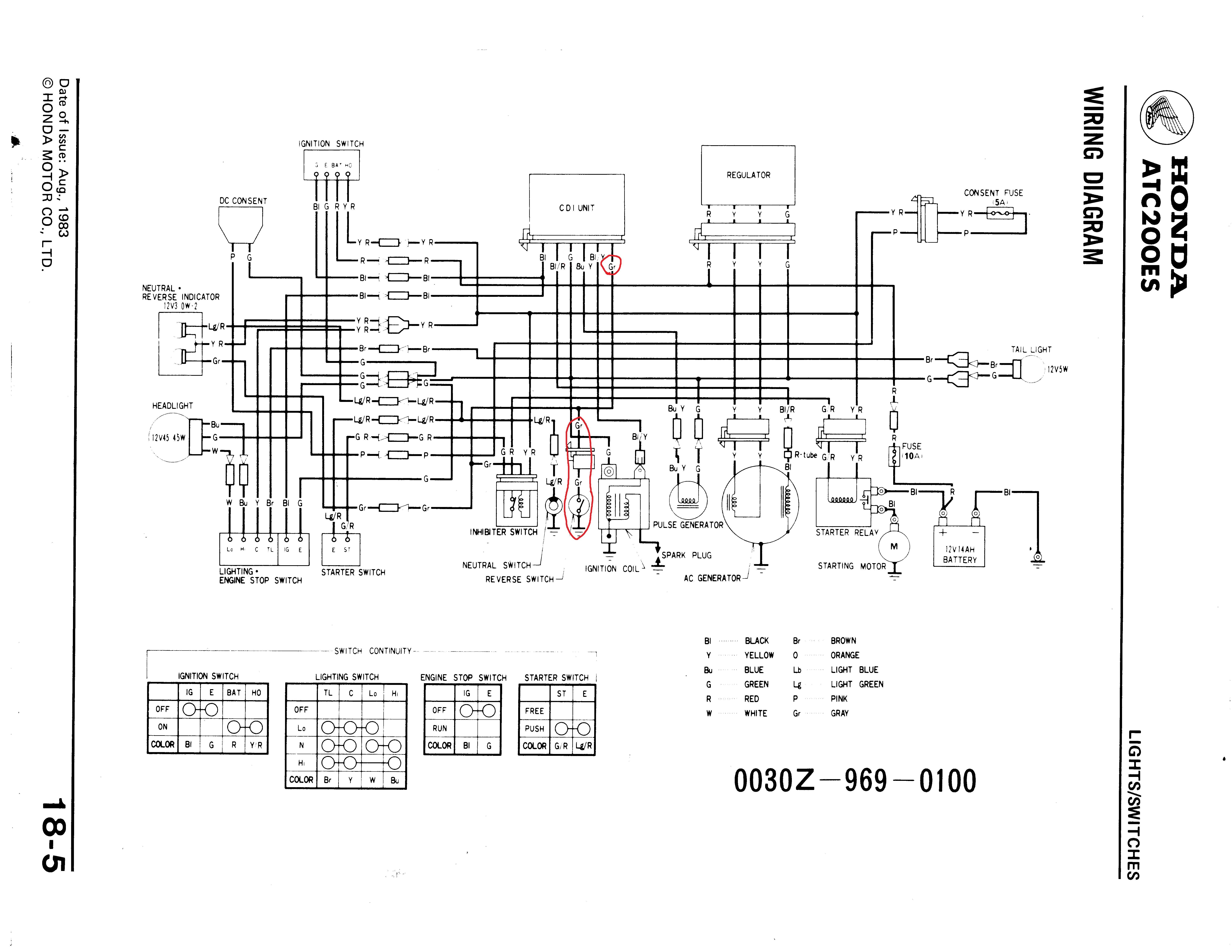 Honda Atv Wiring Diagram In 2020 Diagram Honda Ruckus Motorcycle Wiring