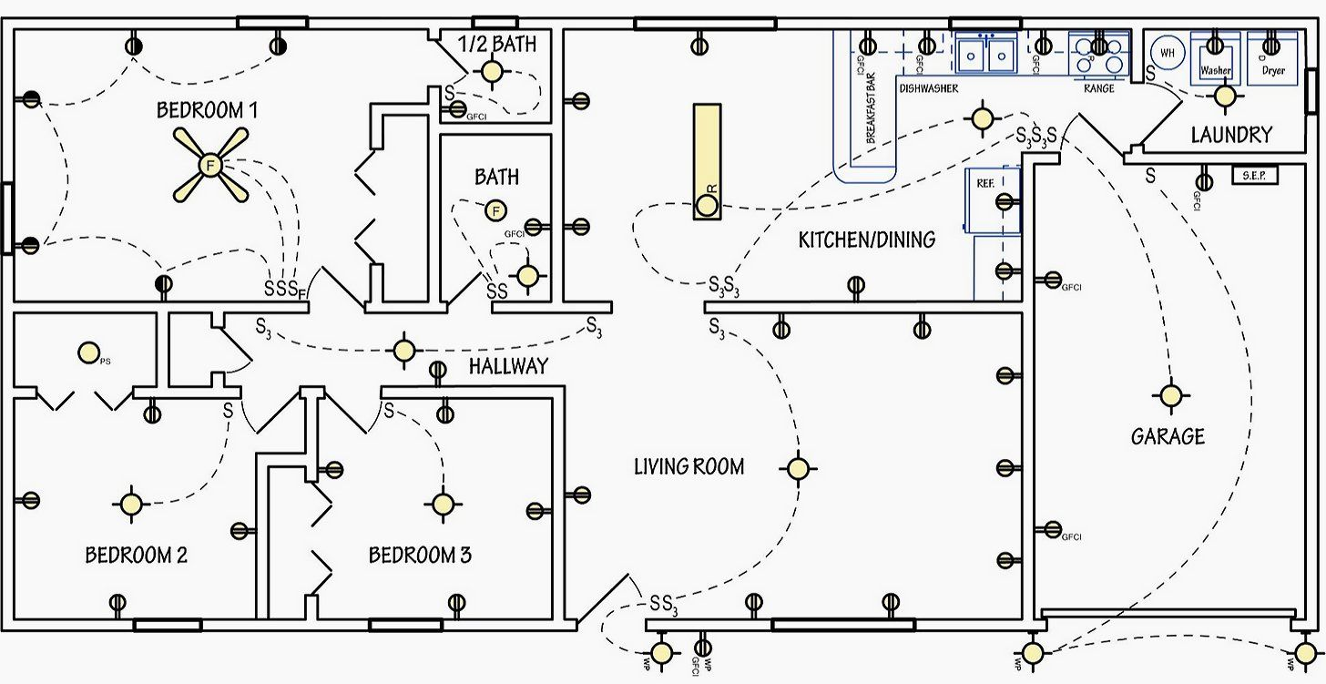 electrical symbols are used on home electrical wiring plans in order to show the  [ 1456 x 751 Pixel ]