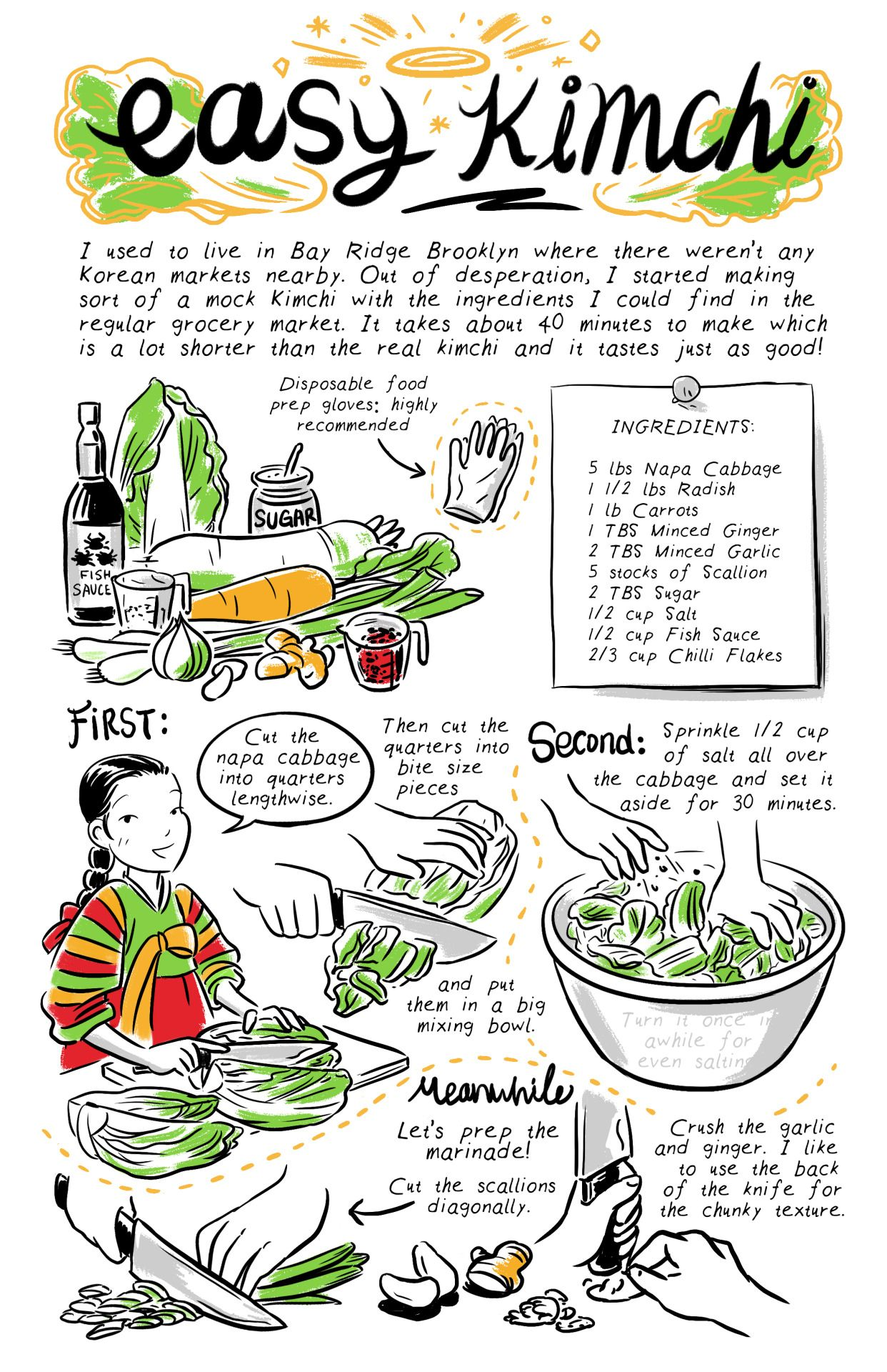 Banchan in two pages korean cooking comics by robin ha website banchan in two pages korean cooking comics by robin ha website twitter store the forumfinder Image collections