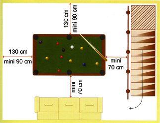 billiard ergonomic dimension - Google Search | Relooking ...