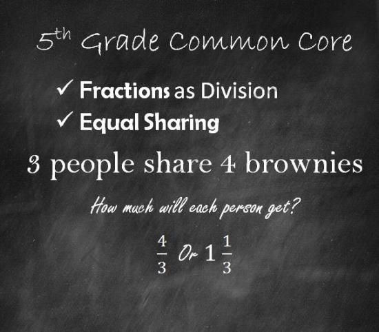 5th Grade Common Core Fractions As Division Equal Sharing From