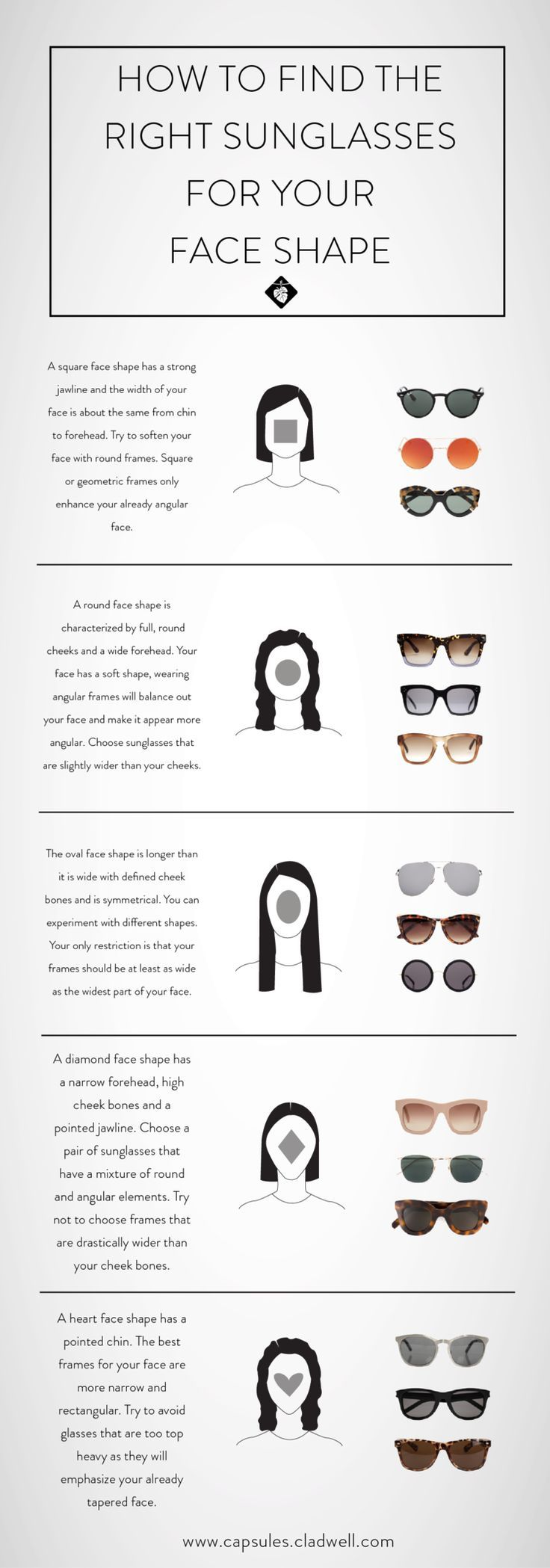 how to find right sunglasses
