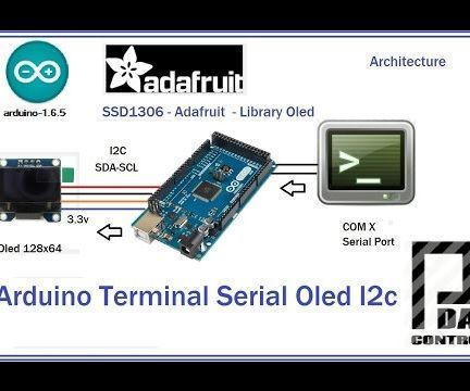 Arduino Serial Terminal Oled With Adafruit SSD1306 Library
