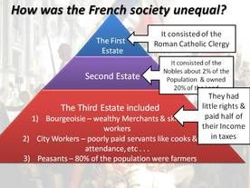 The Best Known System Is The French Three Estate System Used Until