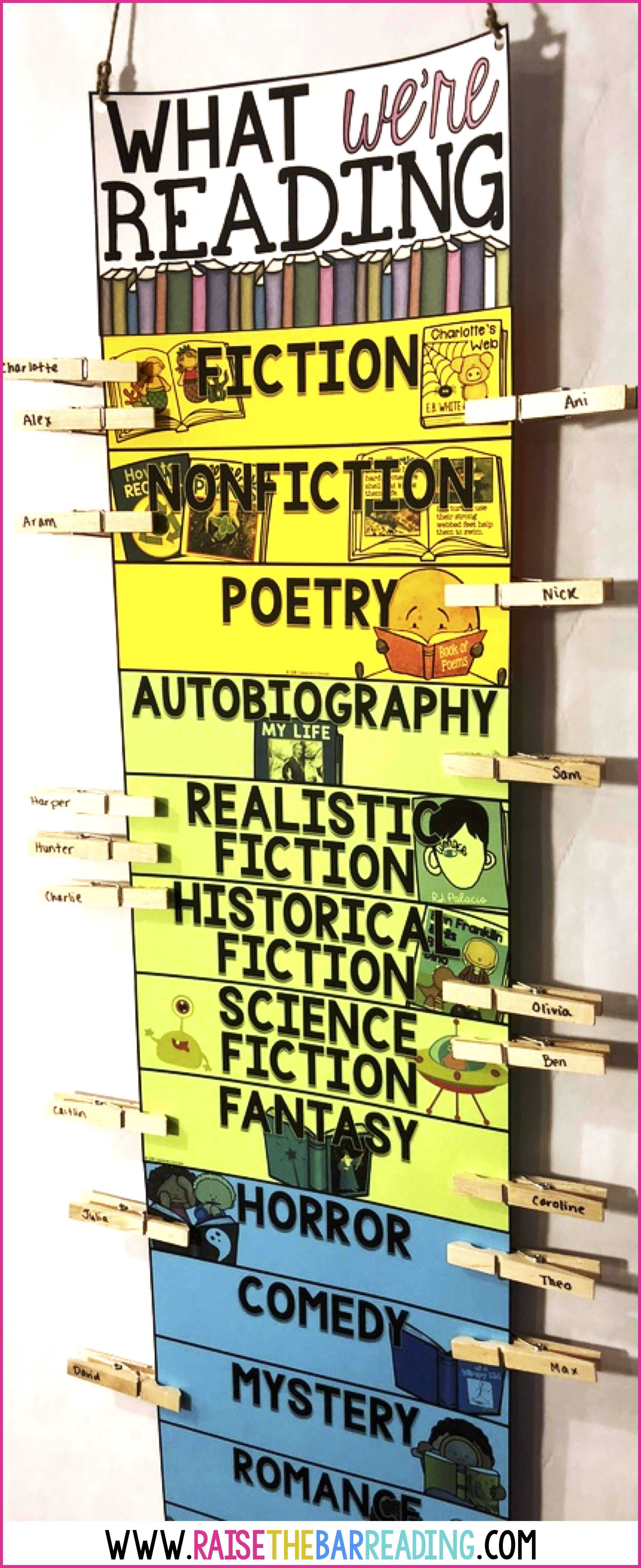 Teaching Reading Genres: From Setting up a Classroom Library to Independent Genre Activities - Raise the Bar Reading