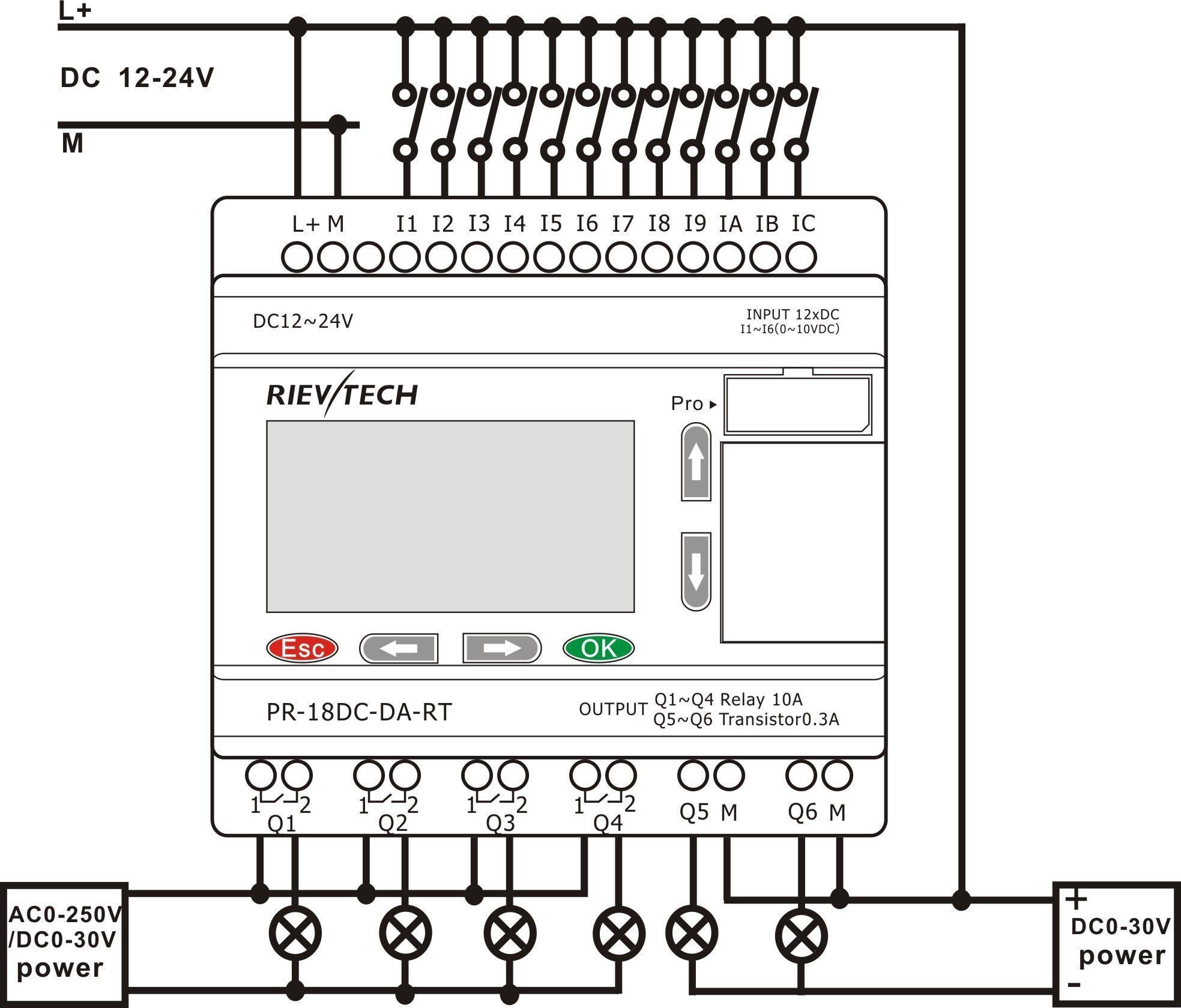 Micro820 Plc Wiring Diagram Diagram, Ladder logic, Wire