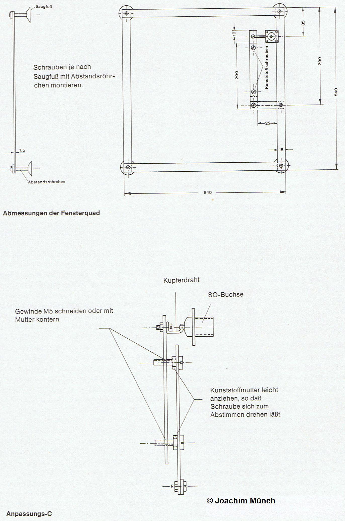http//jwm.de/afu/quad.htm Kupferdraht, Rohre