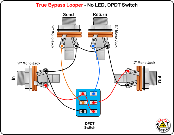 True Bypass Looper Wiring Diagram, No LED, DPDT Switch | DIY ...