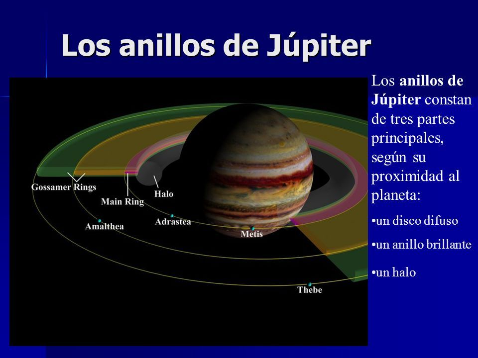 Planeta Jupiter Imagenes Resumen E Informacion Para Ninos Planeta Jupiter Planeta Anillos De Brillantes