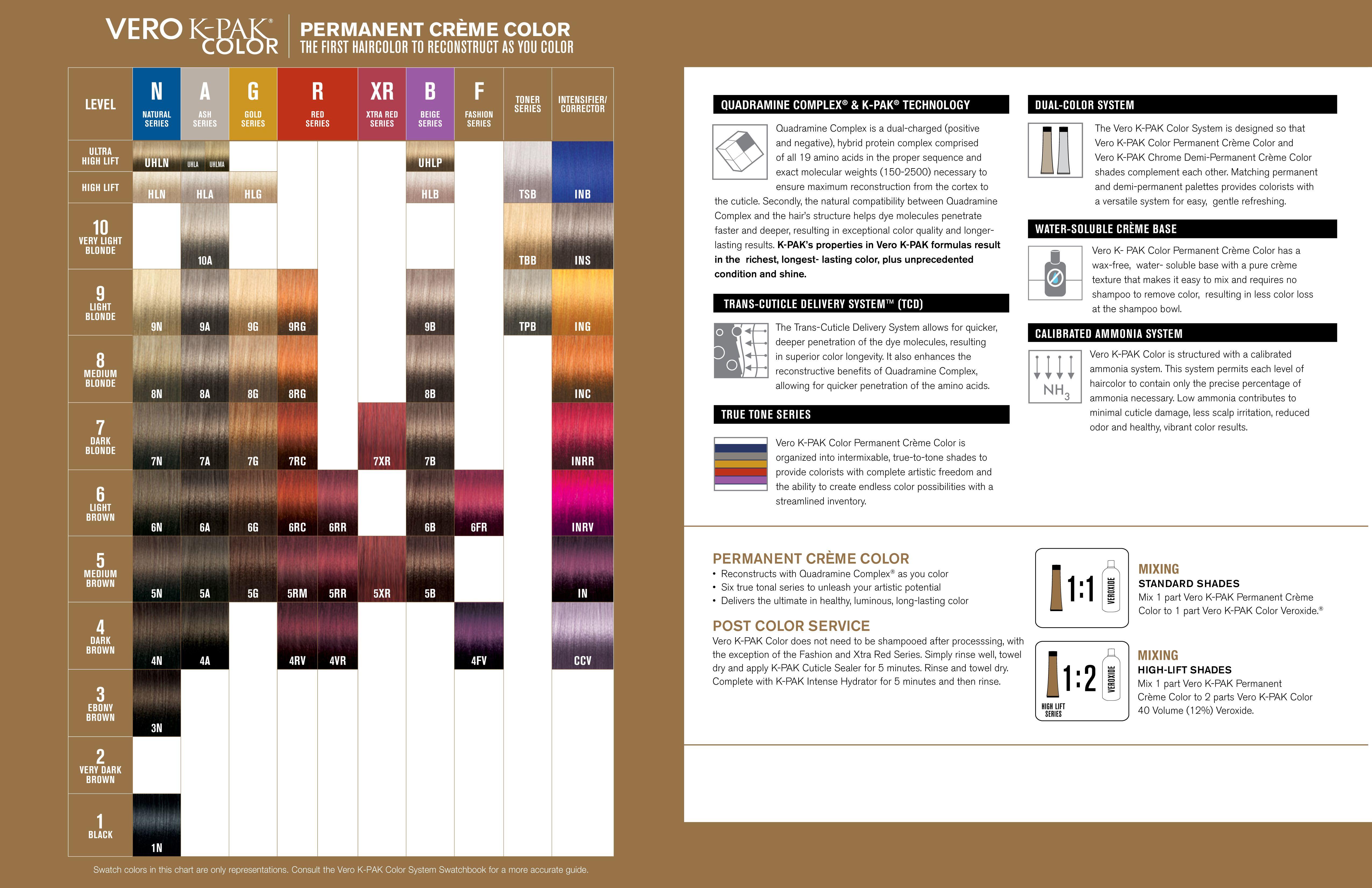 Joico vero k pak color permanent crme color palette november joico vero k pak color permanent crme color palette november 2015 nvjuhfo Image collections