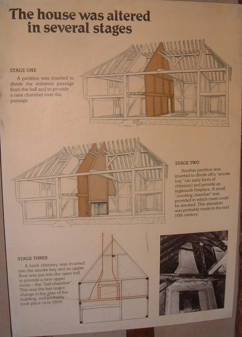 House alterations   Historical Architecture   Pinterest   House ...