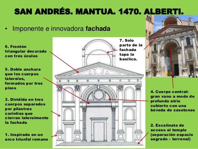 San andrea mantua buscar con google architecture - Vano arquitectura ...
