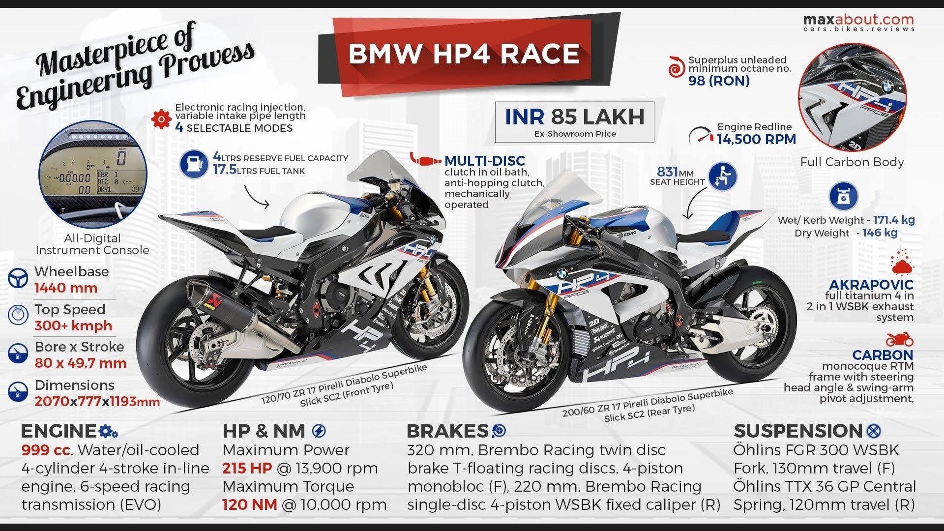 Pin By Prikshitsaini On Bikes Infographic Racing Sport Bikes Bmw