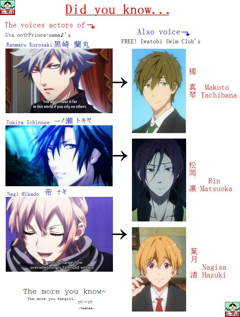 Utapri X Free Voice Actor Crossover By Sgtmyangeles On Deviantart Voice Actor Anime Anime Crossover At myanimelist, you can find out about their voice actors, animeography, pictures and rin matsuoka is haruka's rival who is also in 11th grade. utapri x free voice actor crossover by