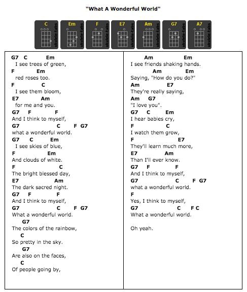 Ukulele ukulele chords lazy song easy : 1000+ images about ukulele on Pinterest