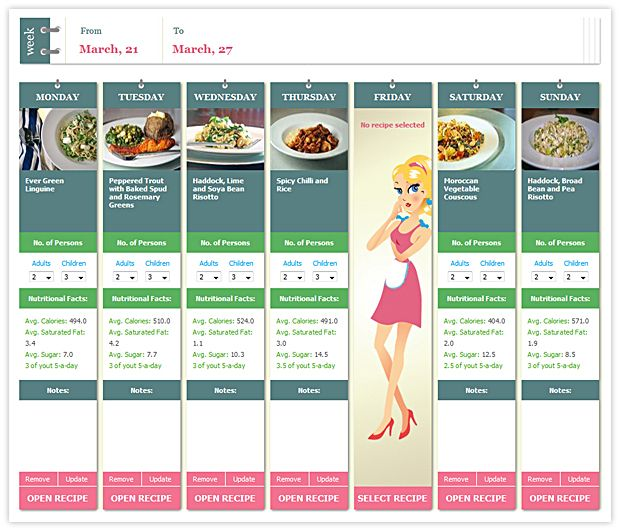 PCOS 7-Day Meal Plan