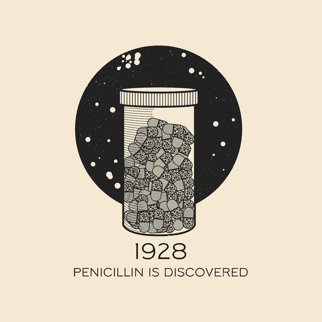 This Day In History Sept 15 1928 Alexander Fleming Discovers