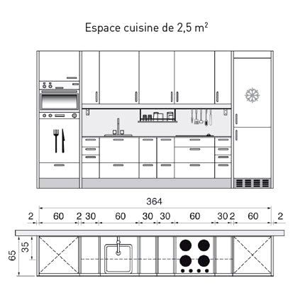 Epingle Par Francois Coussement Sur Cuisine Equipee En 2020 Plan