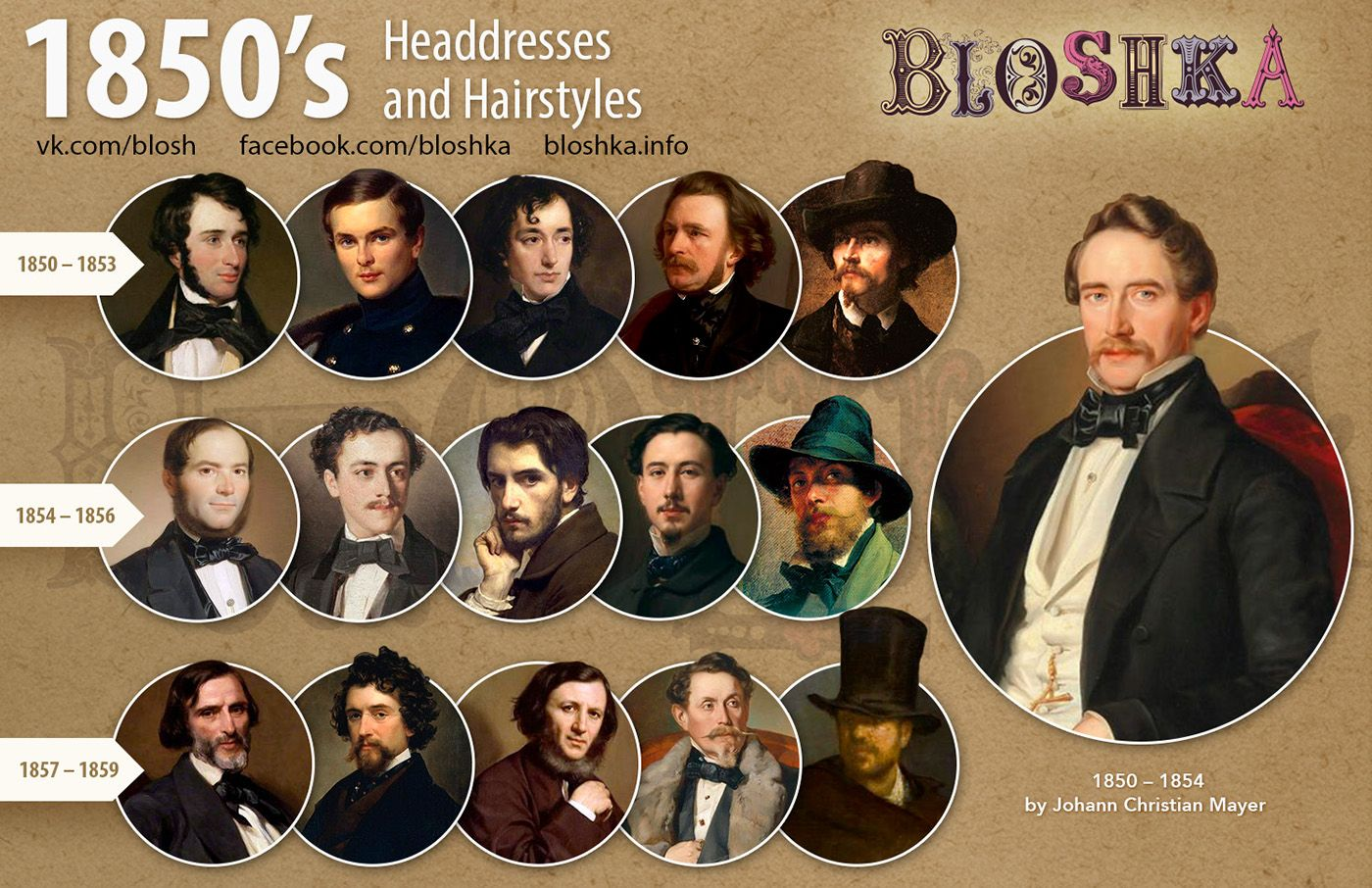 19th century. men's headdresses and hairstyles 1850's | xix
