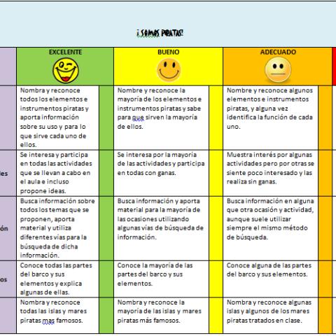Frases Comentarios Recomendaciones Para Reportes De Evaluacion Rubrica De Evaluacion Evaluaciones Para Preescolar Situaciones Didacticas Para Preescolar
