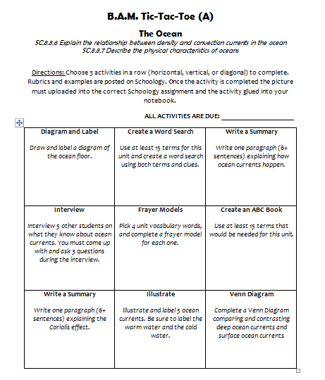 The Secrets Of A Middle School Teacher Middle School Teachers Teaching Chemistry Middle School