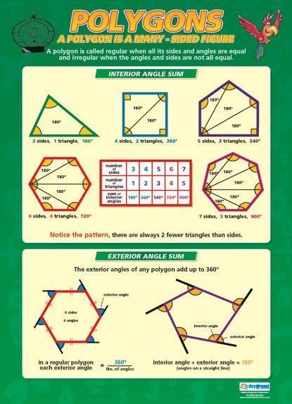 Polygons Maths Numeracy Educational School Posters Math Poster Teaching Math Gcse Math