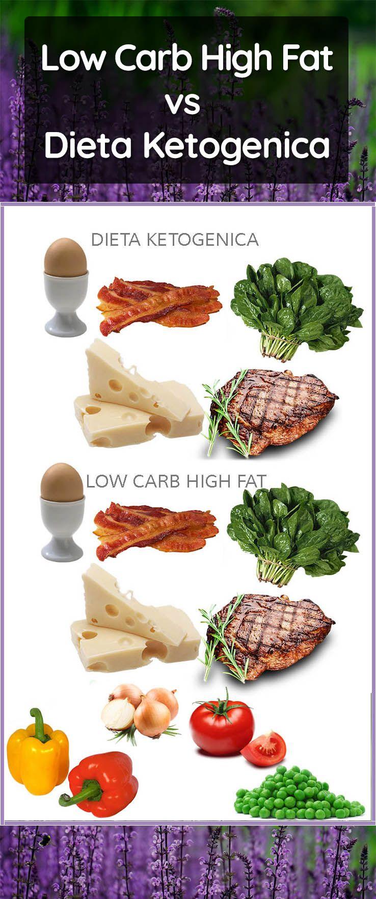 cum să pierdeți greutatea lchf