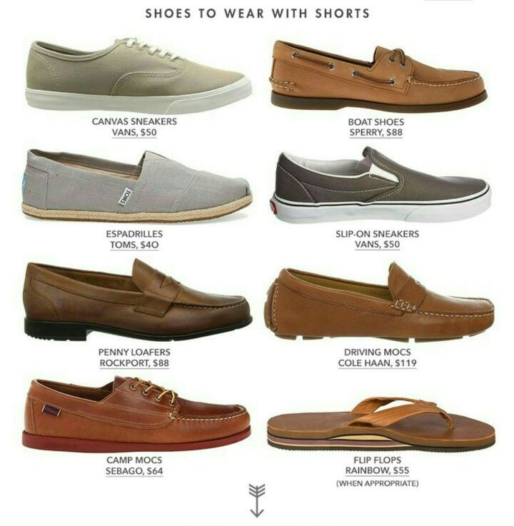 873bfad06 Shoes to wear with shorts for men