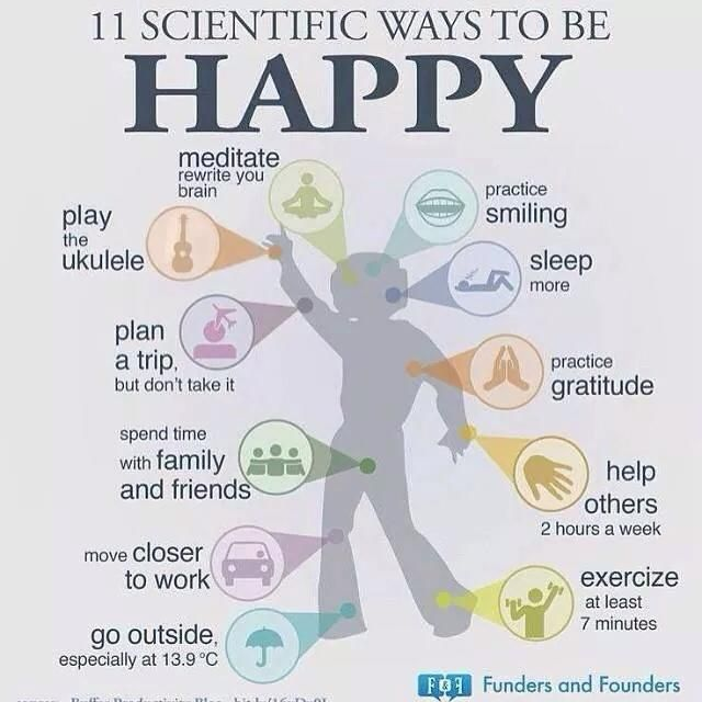 11 Scientifically proven ways to be happy from Funders & Founders.  It makes me happy just thinking about all of these wonderful things!  www.onedoterracommunity.com   https://www.facebook.com/#!/OneDoterraCommunity