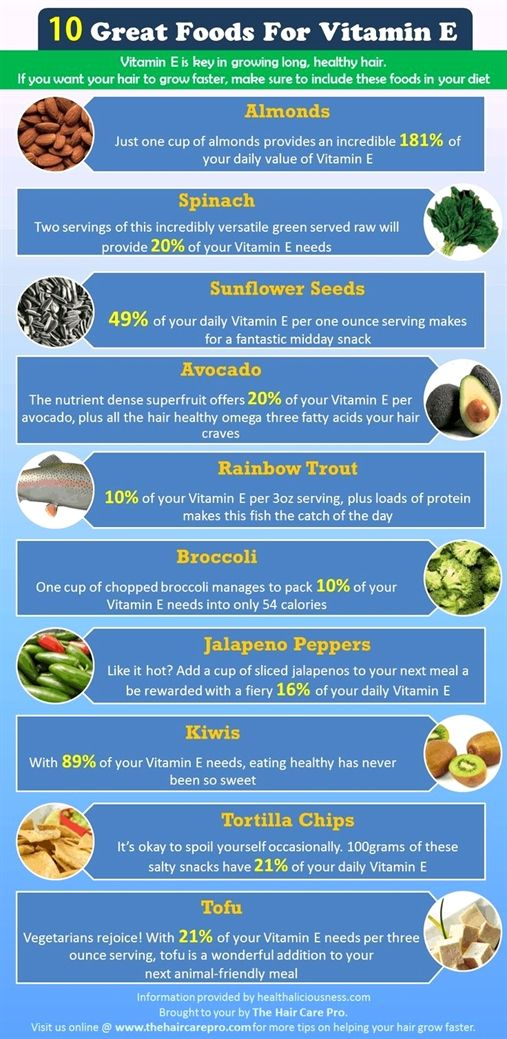 20 Of The Best Foods High In Vitamin E… #athletenutrition