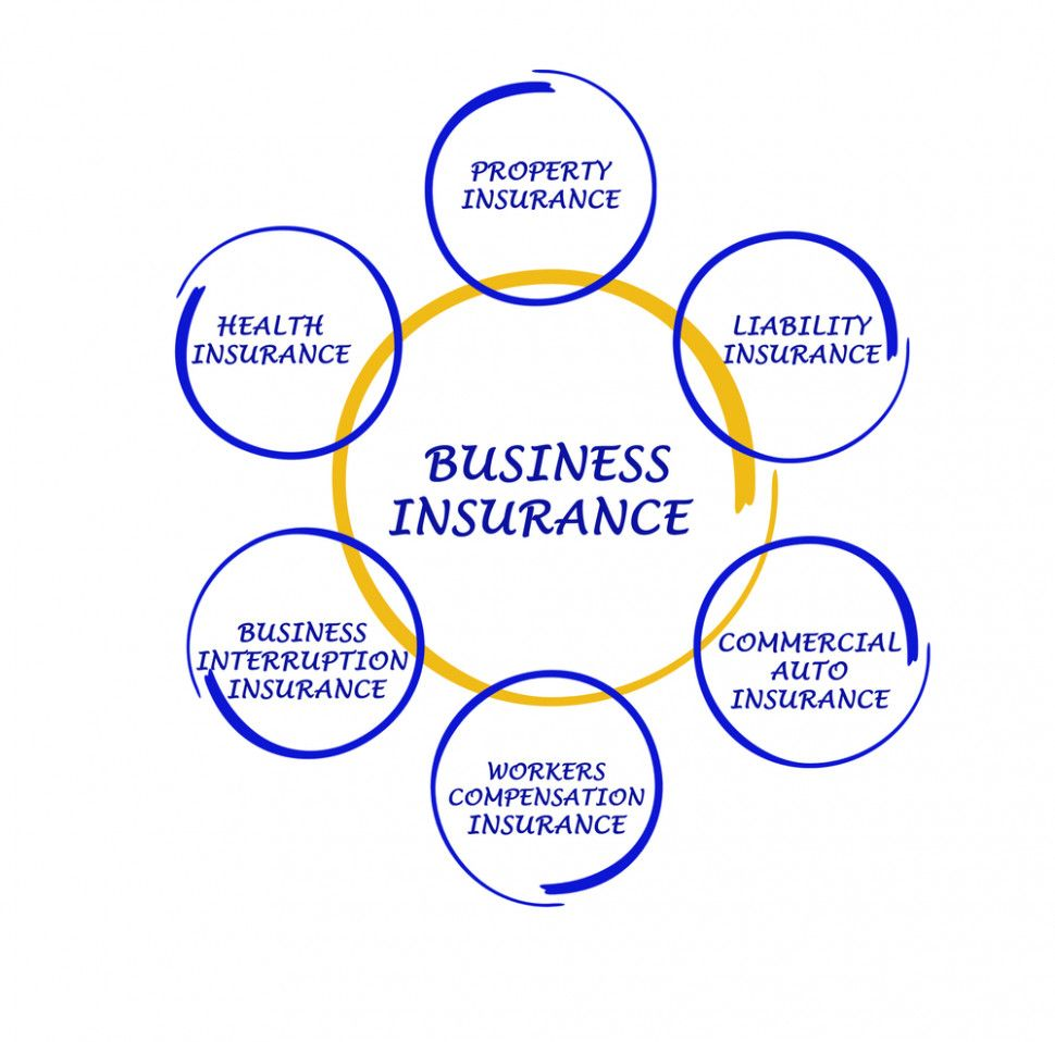 Why You Must Experience Bussines Insurance At Least Once In Your Lifetime In 2020 Small Business Insurance Business Insurance Workers Compensation Insurance