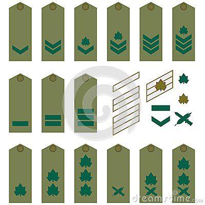 Israeli Army Insignia Military Ranks Army Ranks Insignia