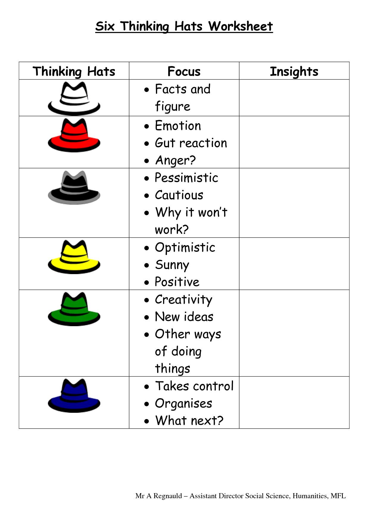 Strategic Thinking Games Training